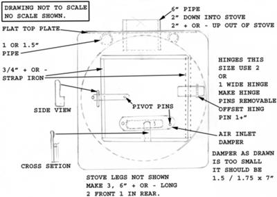 Building your own stove: plans